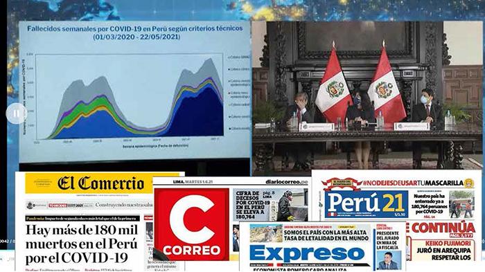 imágenes sobre nuevo computo de 180 muertes por Covid-19 en Perú al aplicar criterios de la OMS